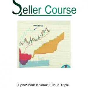 AlphaShark Ichimoku Cloud Triple Confirmation Indicator and Scan